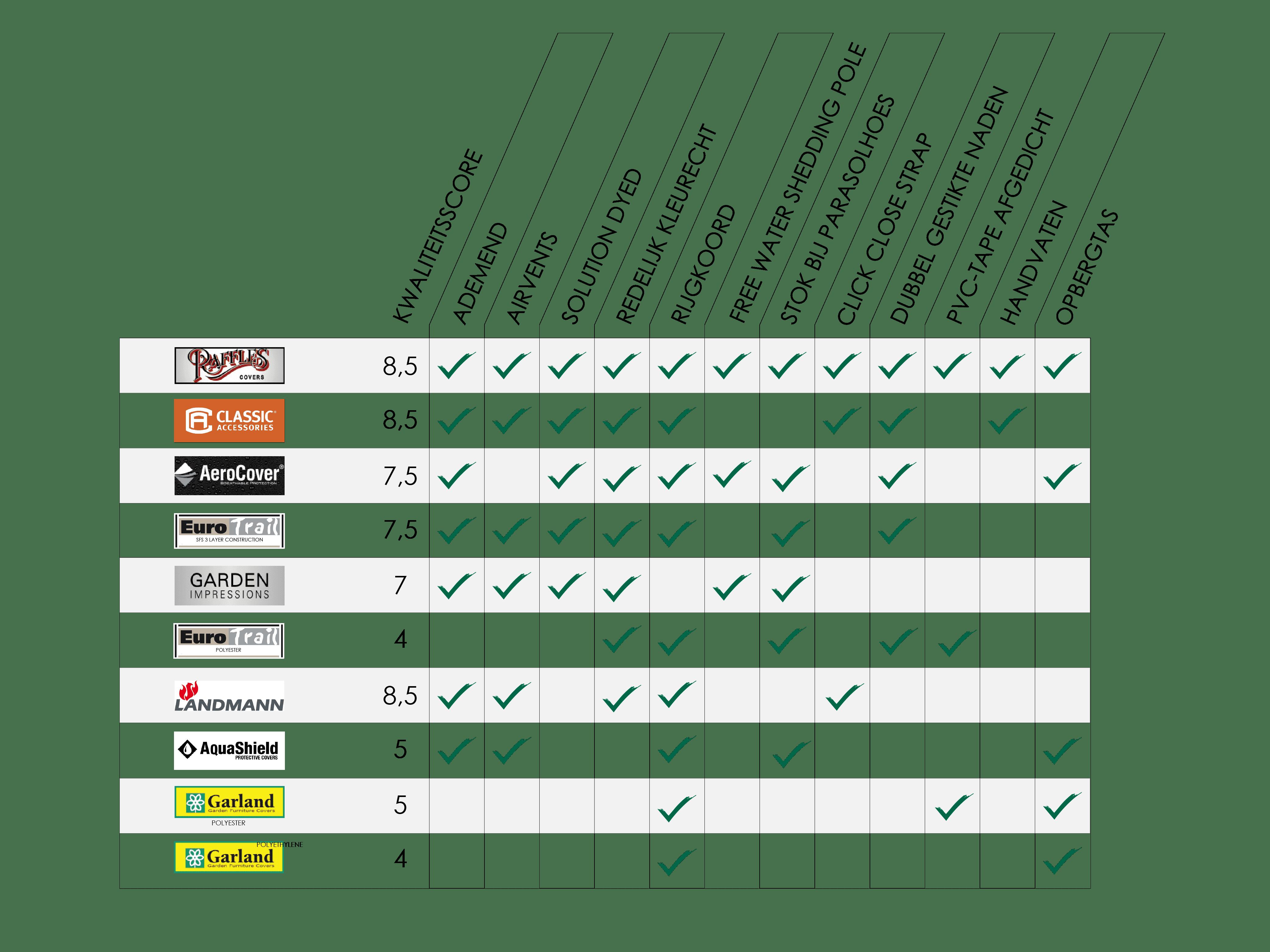Merken-matrix_Tekengebied-1_Tekengebied-1